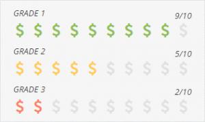 Demo-Money